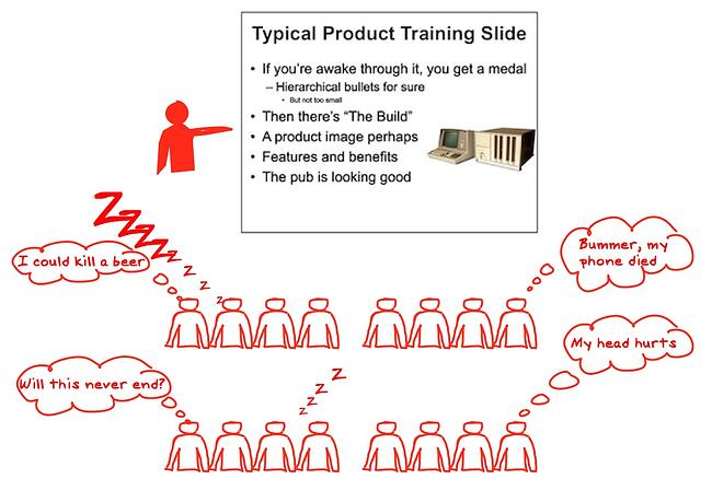 typical product training