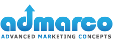 Sales and Marketing Messaging and Inbound Marketing